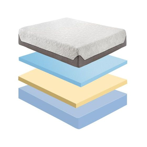 Pure Form 110 10'' Memory Double Foam Mattress