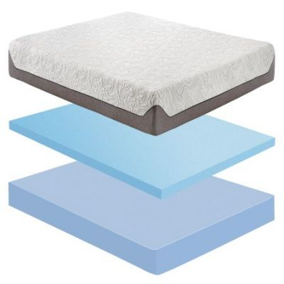 Pure Form 80 8'' Memory King Foam Mattress - MEFR03511EK