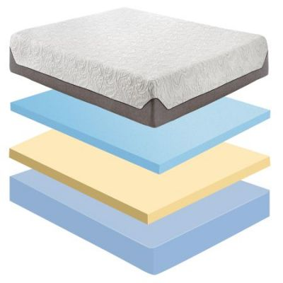 Pure Form 110 10'' Memory King Foam Mattress - MEFR05611EK